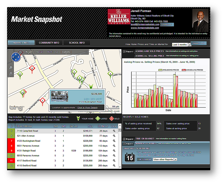 Market Snapshot Screen Image
